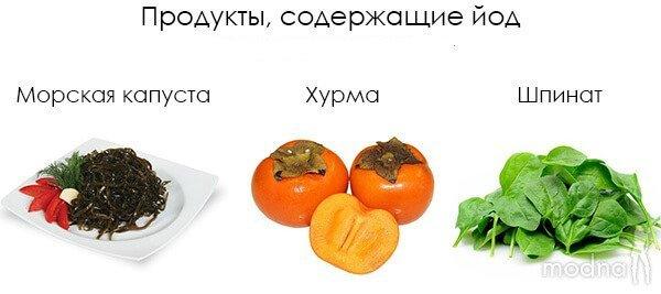 Продукты йод