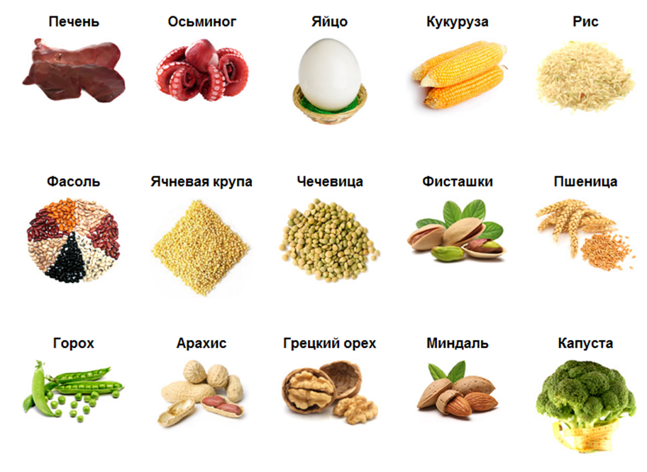 диета гипотериоз