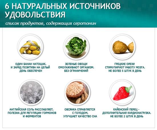 продукты серотонин
