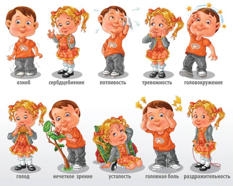 симптомы сахарного диабета у детей
