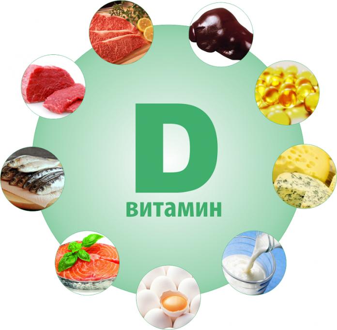 какой витамин д